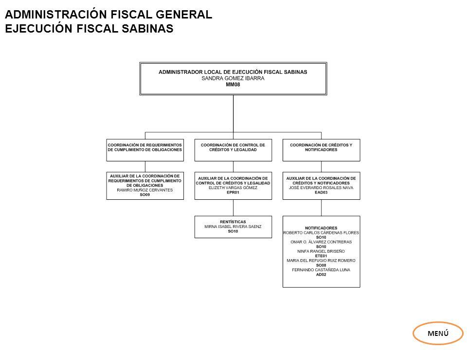 ADMINISTRACIÓN FISCAL GENERAL EJECUCIÓN FISCAL SABINAS