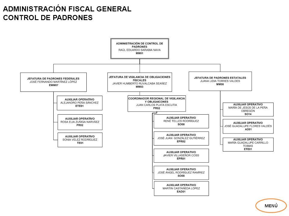 ADMINISTRACIÓN FISCAL GENERAL CONTROL DE PADRONES