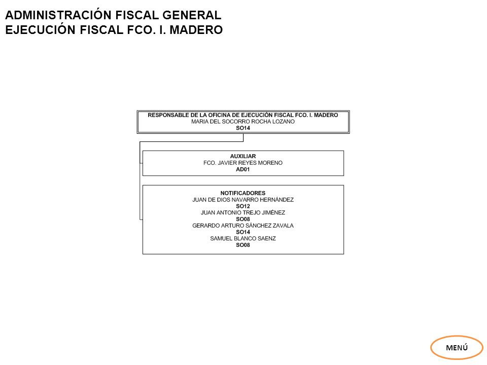 ADMINISTRACIÓN FISCAL GENERAL EJECUCIÓN FISCAL FCO. I. MADERO