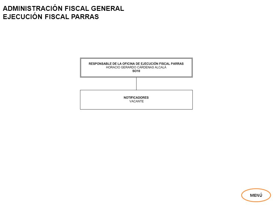 ADMINISTRACIÓN FISCAL GENERAL EJECUCIÓN FISCAL PARRAS