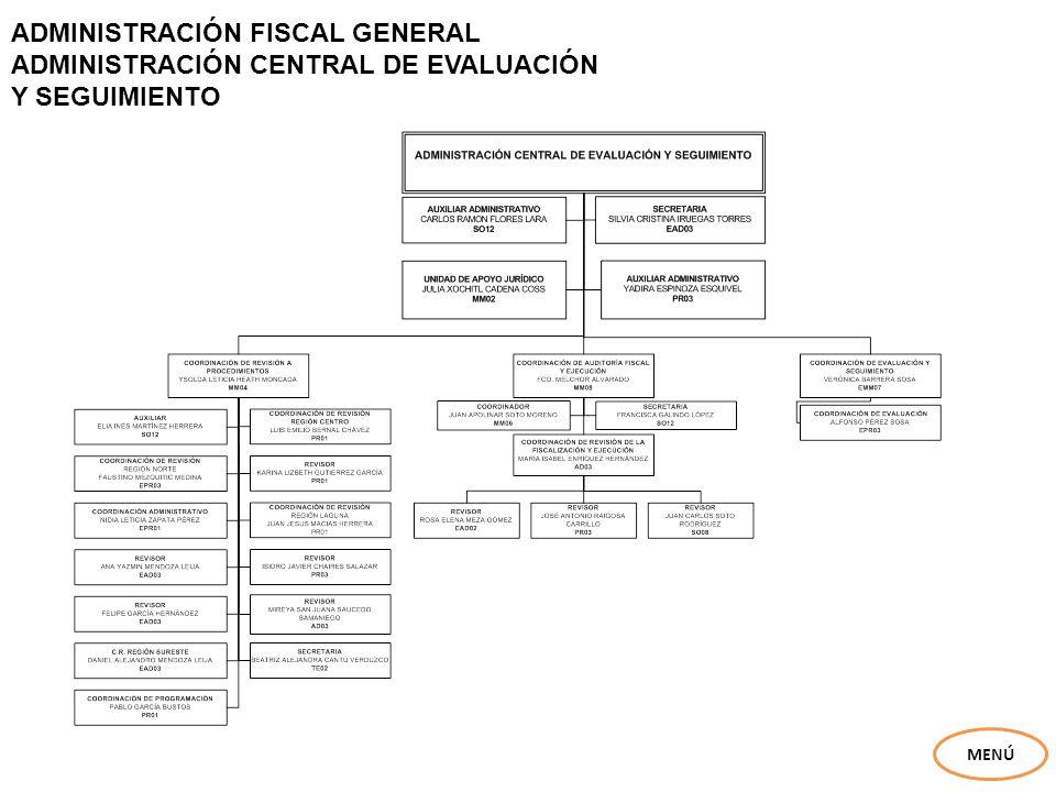 ADMINISTRACIÓN FISCAL GENERAL ADMINISTRACIÓN CENTRAL DE EVALUACIÓN