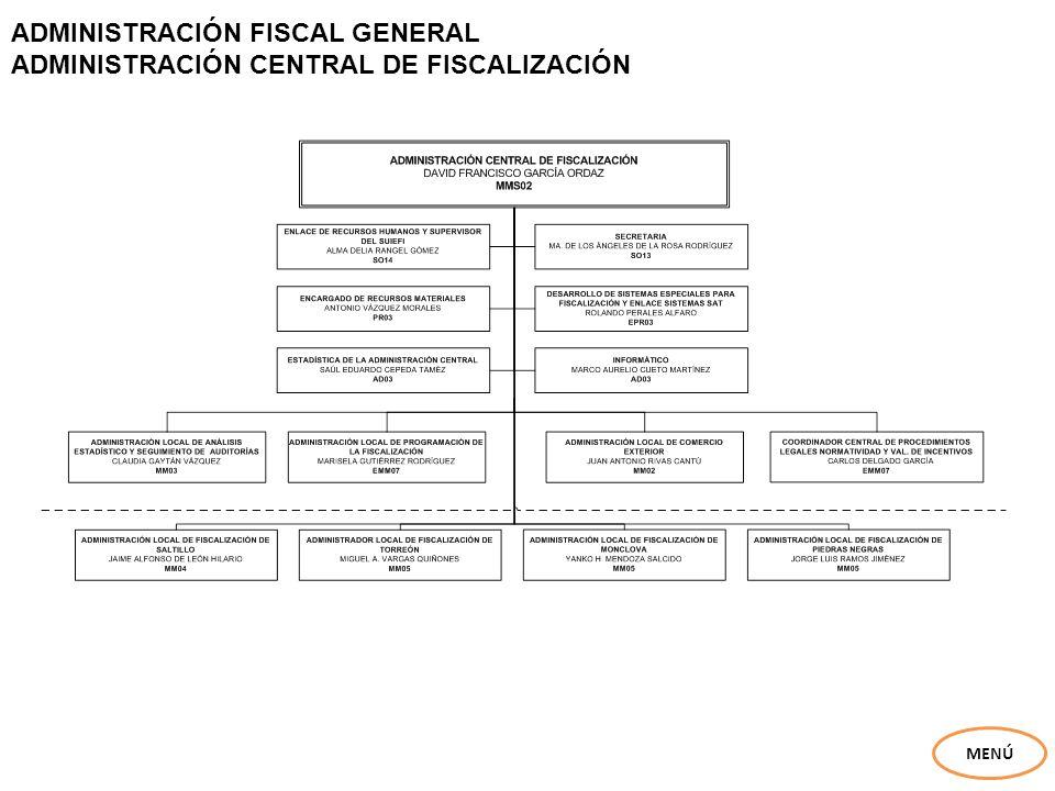 ADMINISTRACIÓN FISCAL GENERAL ADMINISTRACIÓN CENTRAL DE FISCALIZACIÓN