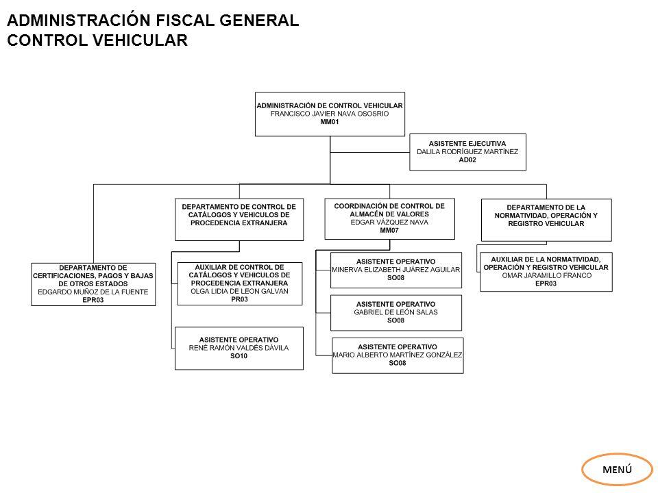 ADMINISTRACIÓN FISCAL GENERAL CONTROL VEHICULAR