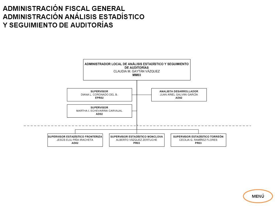 ADMINISTRACIÓN FISCAL GENERAL ADMINISTRACIÓN ANÁLISIS ESTADÍSTICO