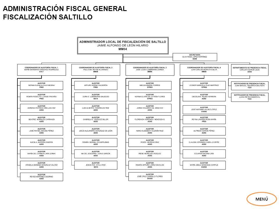 ADMINISTRACIÓN FISCAL GENERAL FISCALIZACIÓN SALTILLO