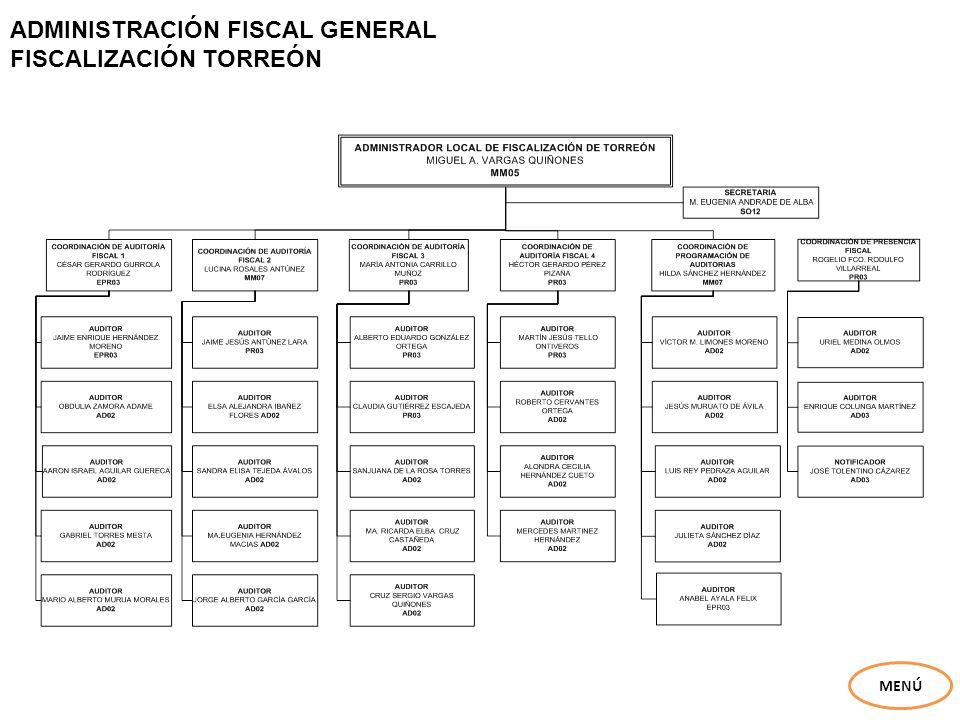 ADMINISTRACIÓN FISCAL GENERAL FISCALIZACIÓN TORREÓN