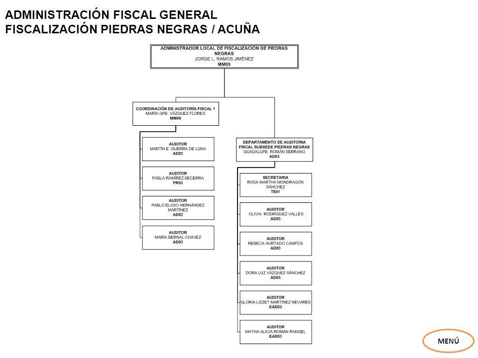 ADMINISTRACIÓN FISCAL GENERAL FISCALIZACIÓN PIEDRAS NEGRAS / ACUÑA