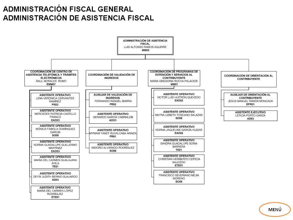 ADMINISTRACIÓN FISCAL GENERAL ADMINISTRACIÓN DE ASISTENCIA FISCAL