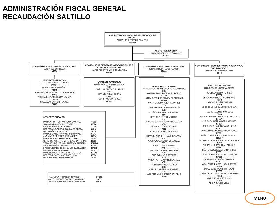 ADMINISTRACIÓN FISCAL GENERAL RECAUDACIÓN SALTILLO
