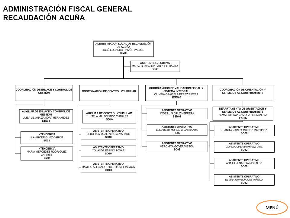 ADMINISTRACIÓN FISCAL GENERAL RECAUDACIÓN ACUÑA