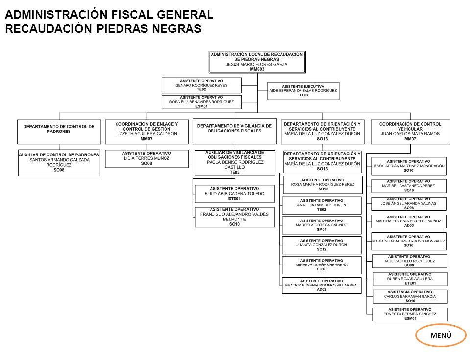 ADMINISTRACIÓN FISCAL GENERAL RECAUDACIÓN PIEDRAS NEGRAS