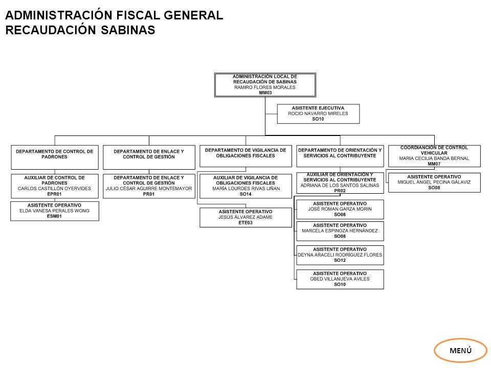 ADMINISTRACIÓN FISCAL GENERAL RECAUDACIÓN SABINAS