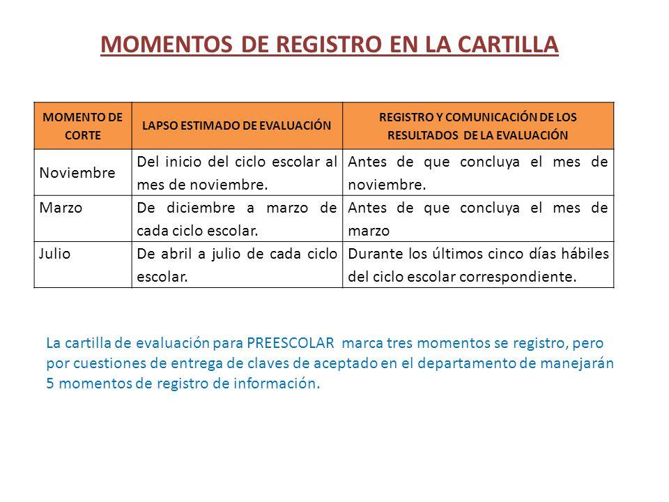MOMENTOS DE REGISTRO EN LA CARTILLA