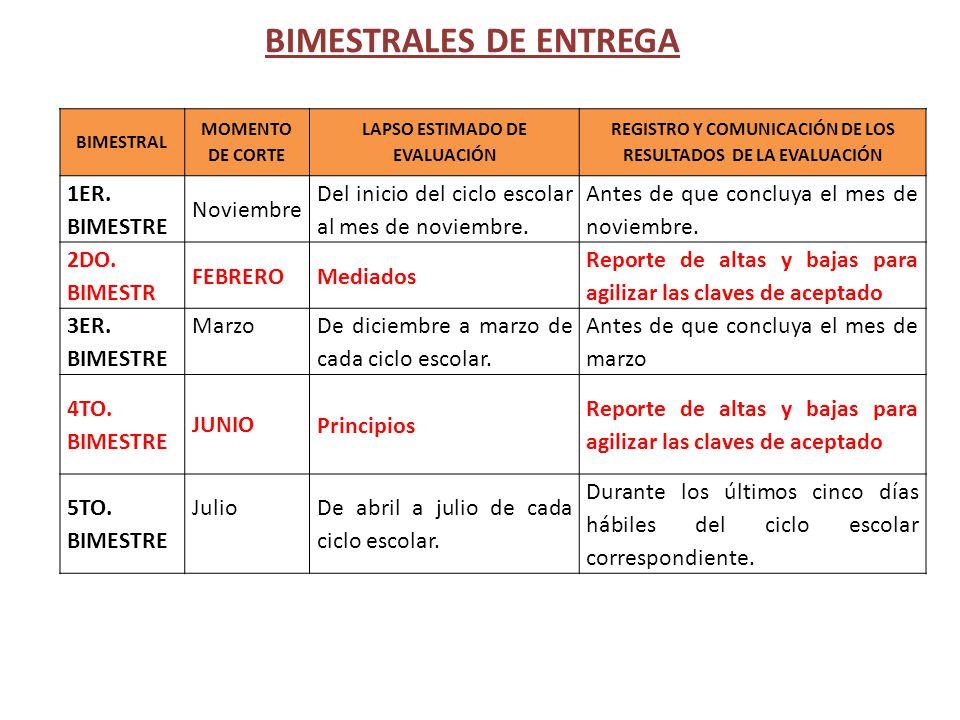 BIMESTRALES DE ENTREGA