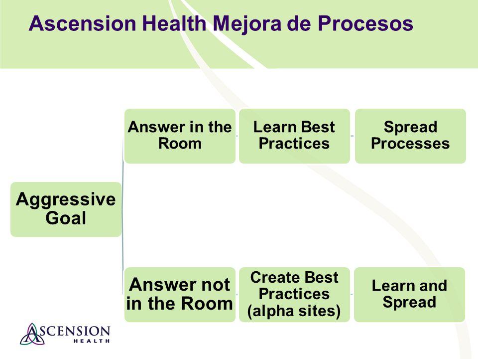Ascension Health Mejora de Procesos