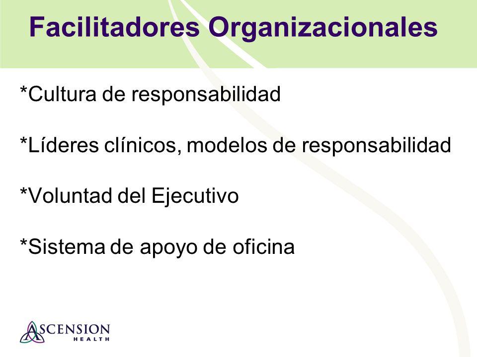 Facilitadores Organizacionales