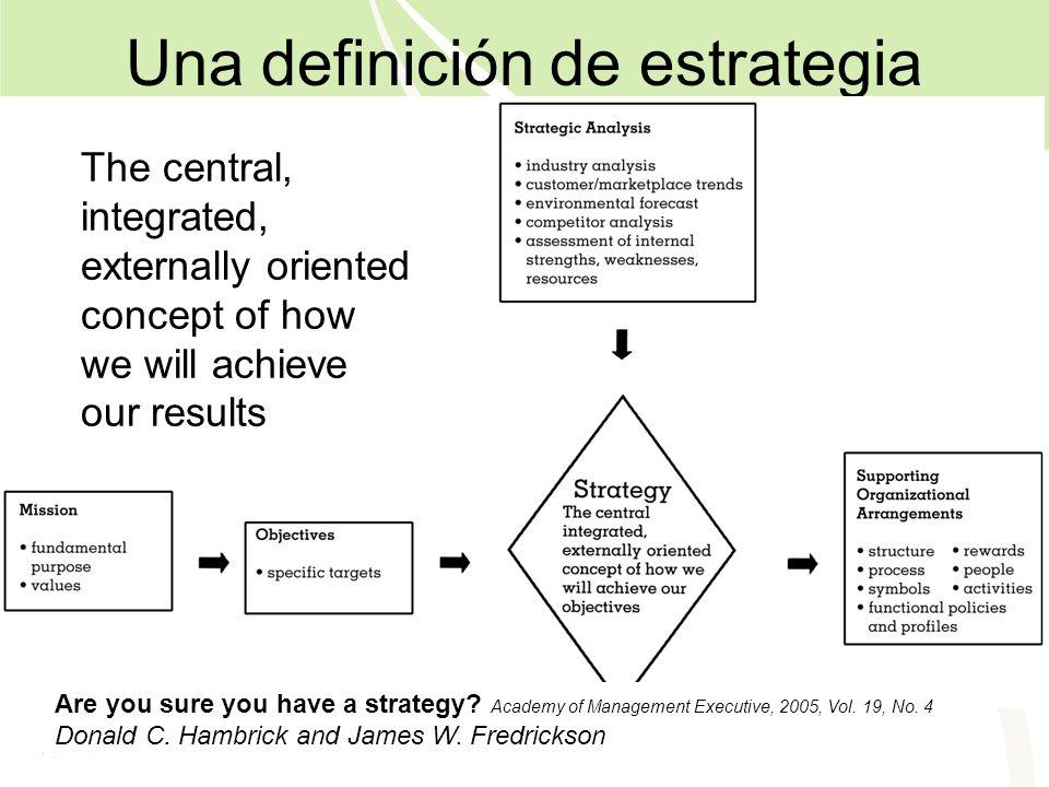 Una definición de estrategia