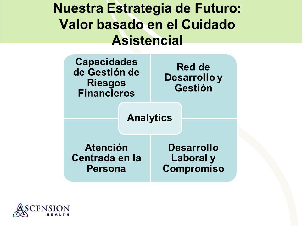 Nuestra Estrategia de Futuro: Valor basado en el Cuidado Asistencial