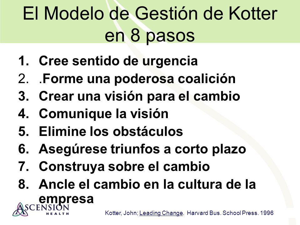 El Modelo de Gestión de Kotter en 8 pasos