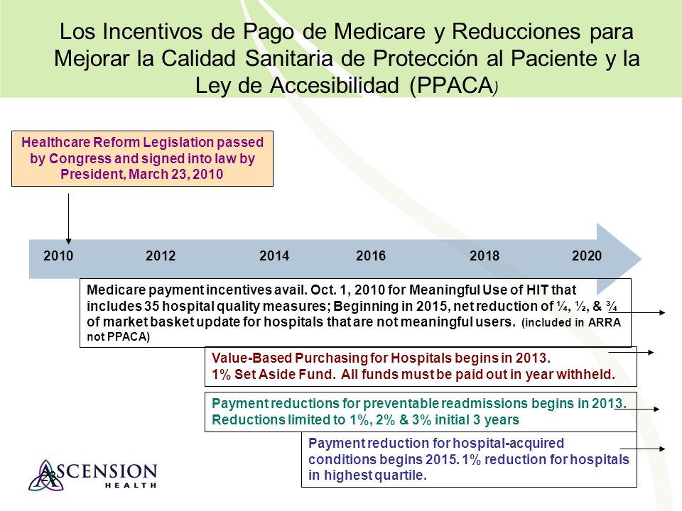 Los Incentivos de Pago de Medicare y Reducciones para Mejorar la Calidad Sanitaria de Protección al Paciente y la Ley de Accesibilidad (PPACA)