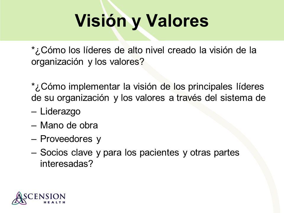 Visión y Valores *¿Cómo los líderes de alto nivel creado la visión de la organización y los valores