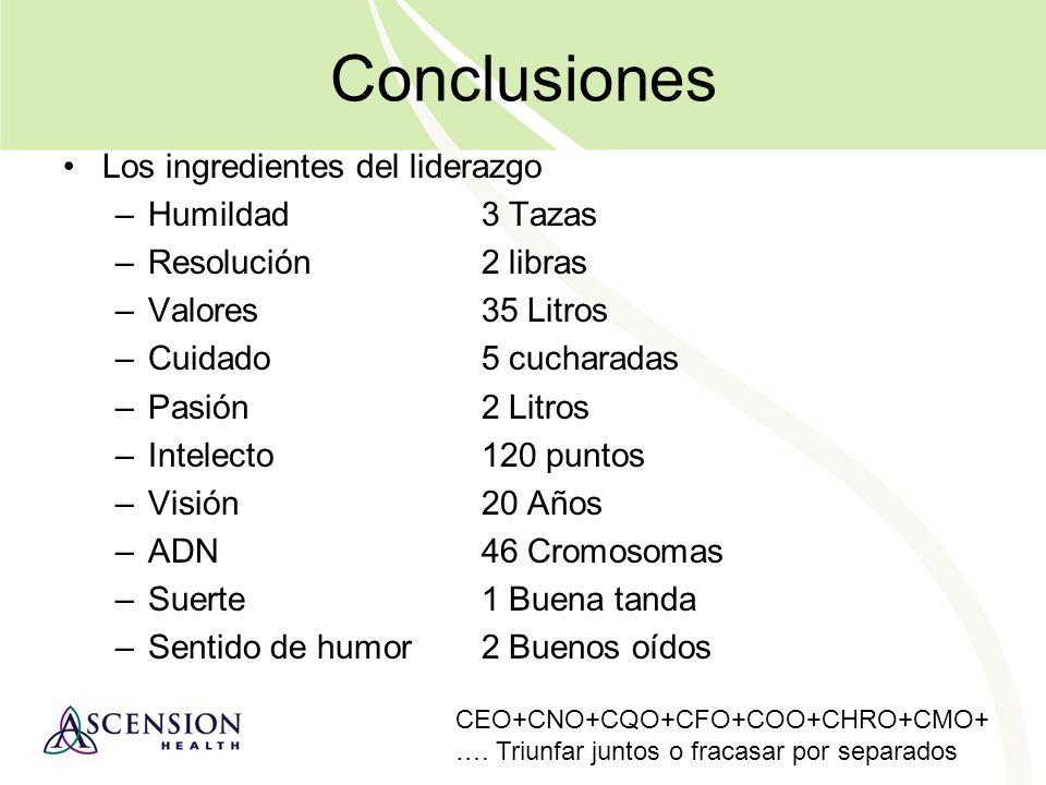 Conclusiones Los ingredientes del liderazgo Humildad 3 Tazas