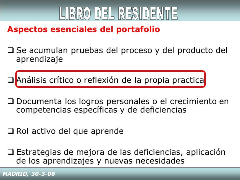 LIBRO DEL RESIDENTE Aspectos esenciales del portafolio