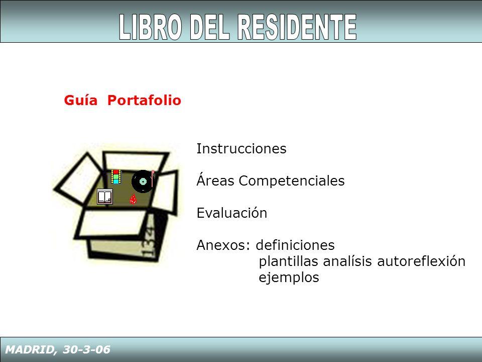 LIBRO DEL RESIDENTE Guía Portafolio Instrucciones Áreas Competenciales