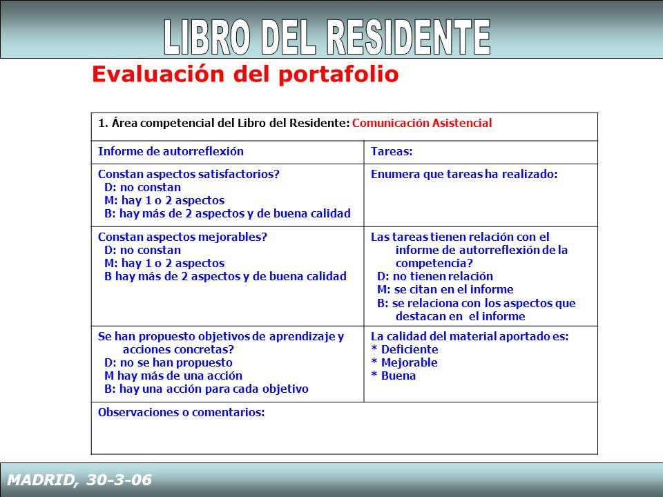 LIBRO DEL RESIDENTE Evaluación del portafolio MADRID, 30-3-06