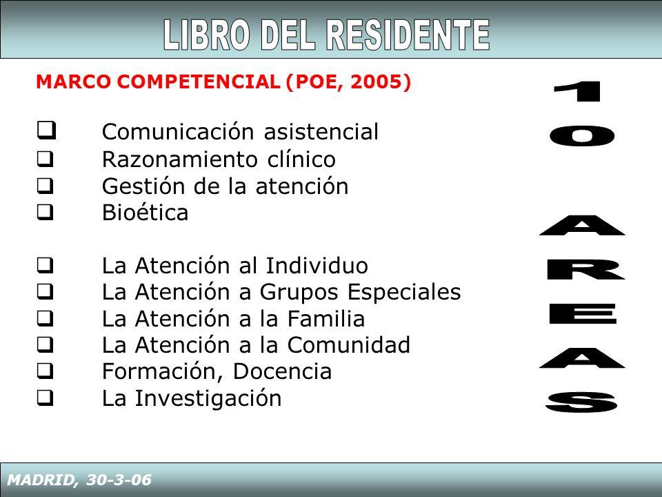 10 AREAS LIBRO DEL RESIDENTE Comunicación asistencial