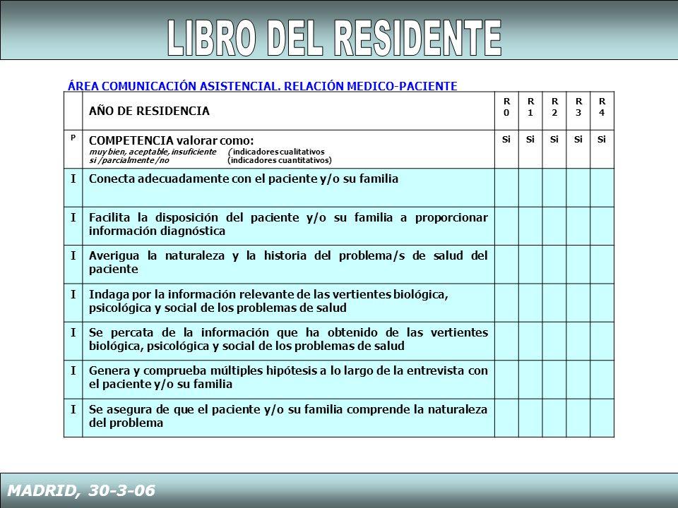 LIBRO DEL RESIDENTE MADRID, 30-3-06