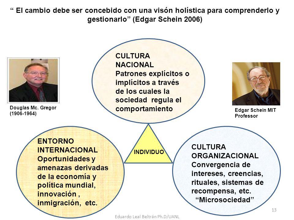 Eduardo Leal Beltrán Ph.D/UANL