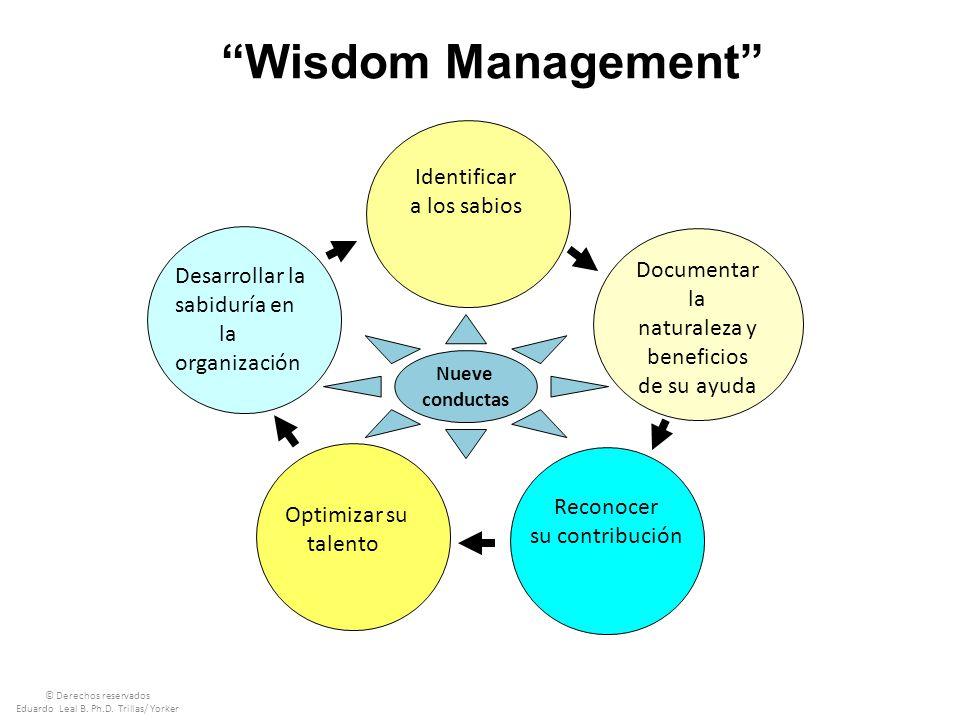 Wisdom Management Identificar a los sabios Documentar la