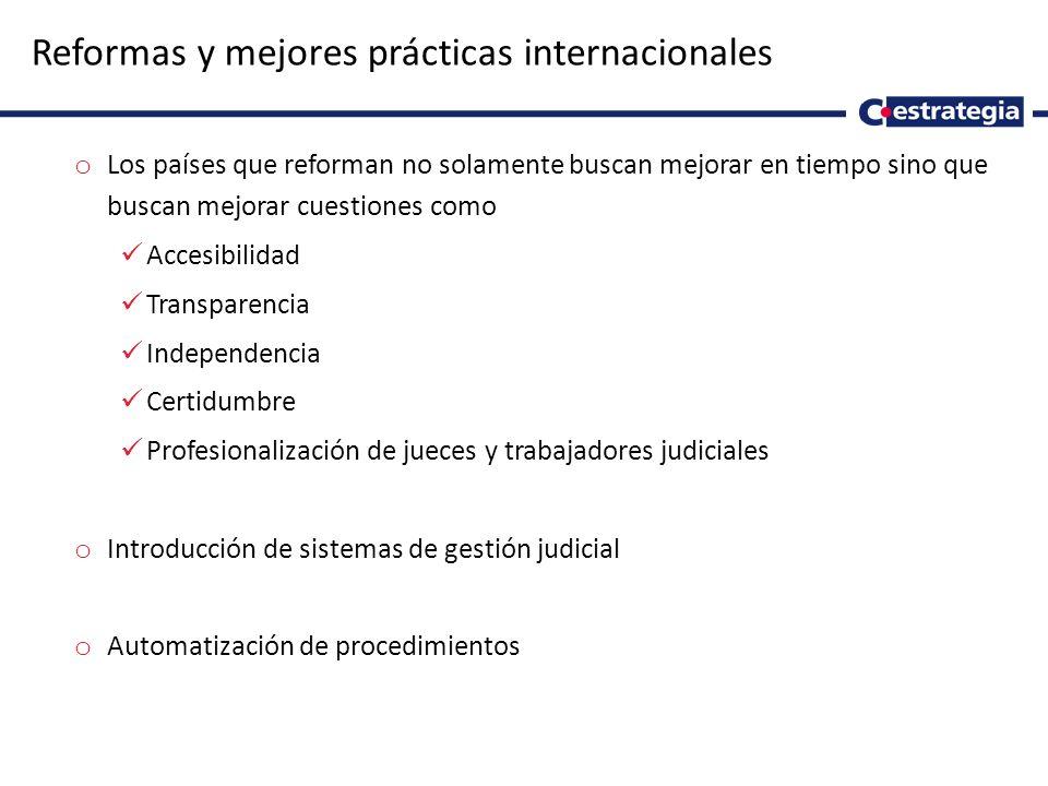 Reformas y mejores prácticas internacionales