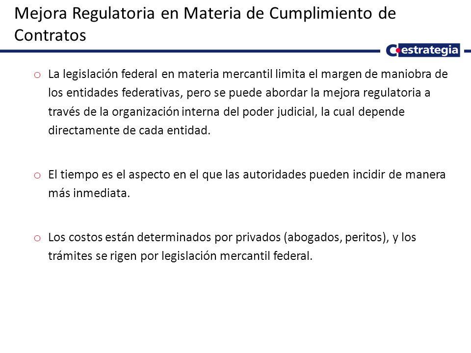 Mejora Regulatoria en Materia de Cumplimiento de Contratos