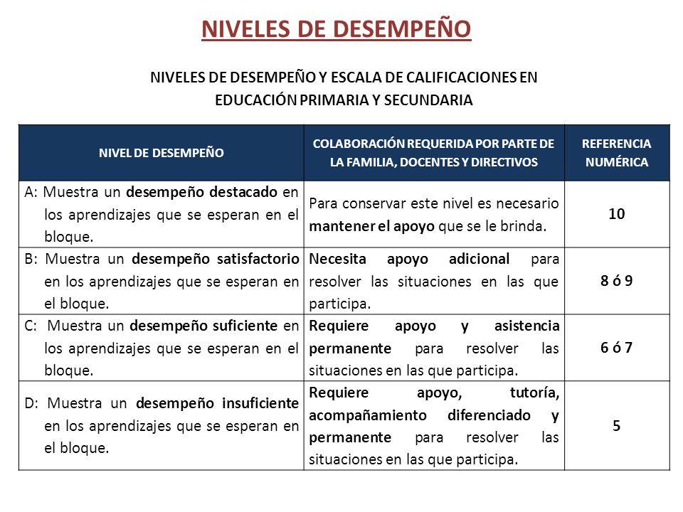 COLABORACIÓN REQUERIDA POR PARTE DE LA FAMILIA, DOCENTES Y DIRECTIVOS