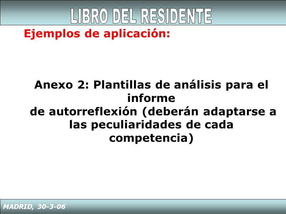 Anexo 2: Plantillas de análisis para el informe