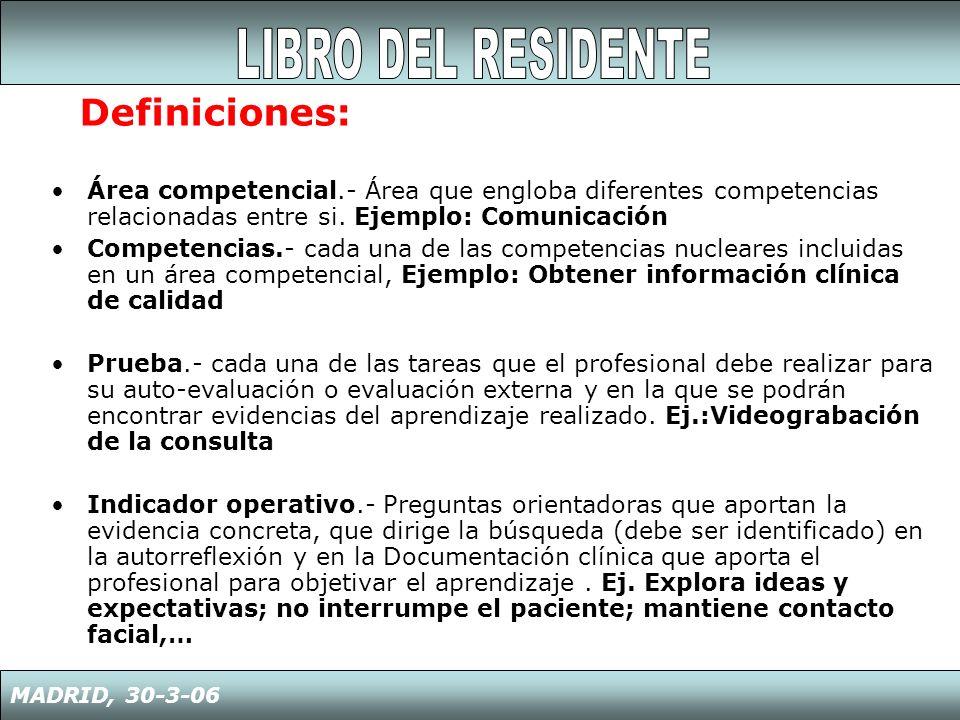 LIBRO DEL RESIDENTE Definiciones: