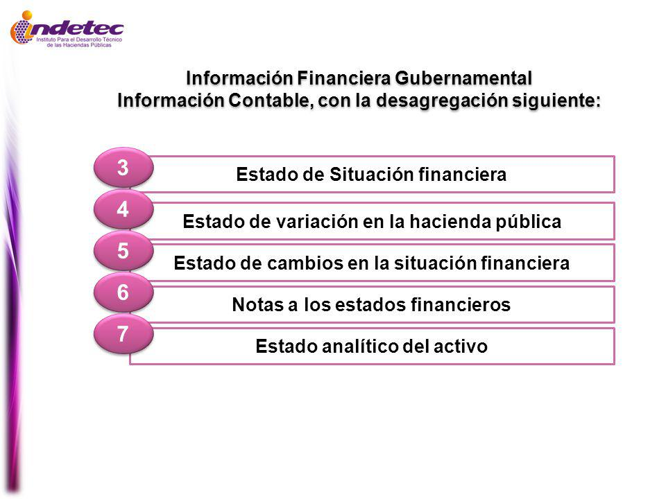 3 4 5 6 7 Información Financiera Gubernamental