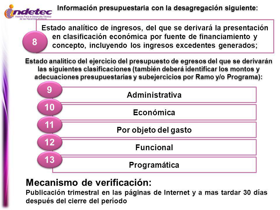 Información presupuestaria con la desagregación siguiente:
