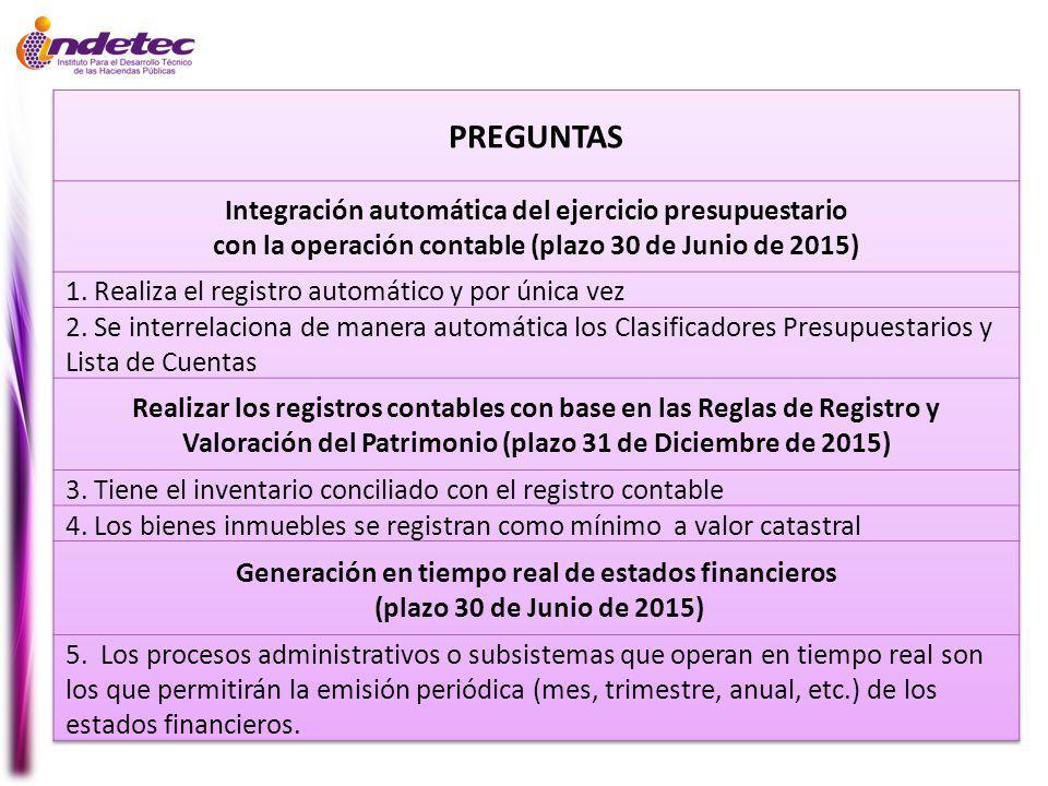 PREGUNTAS Integración automática del ejercicio presupuestario