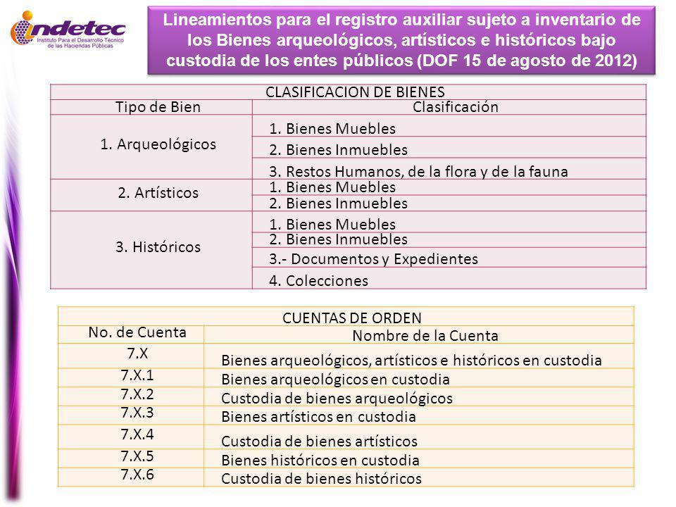 CLASIFICACION DE BIENES