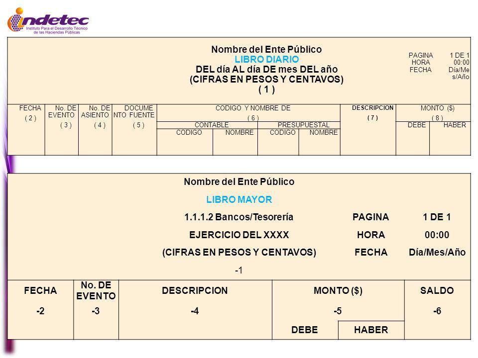 Nombre del Ente Público LIBRO DIARIO DEL día AL día DE mes DEL año