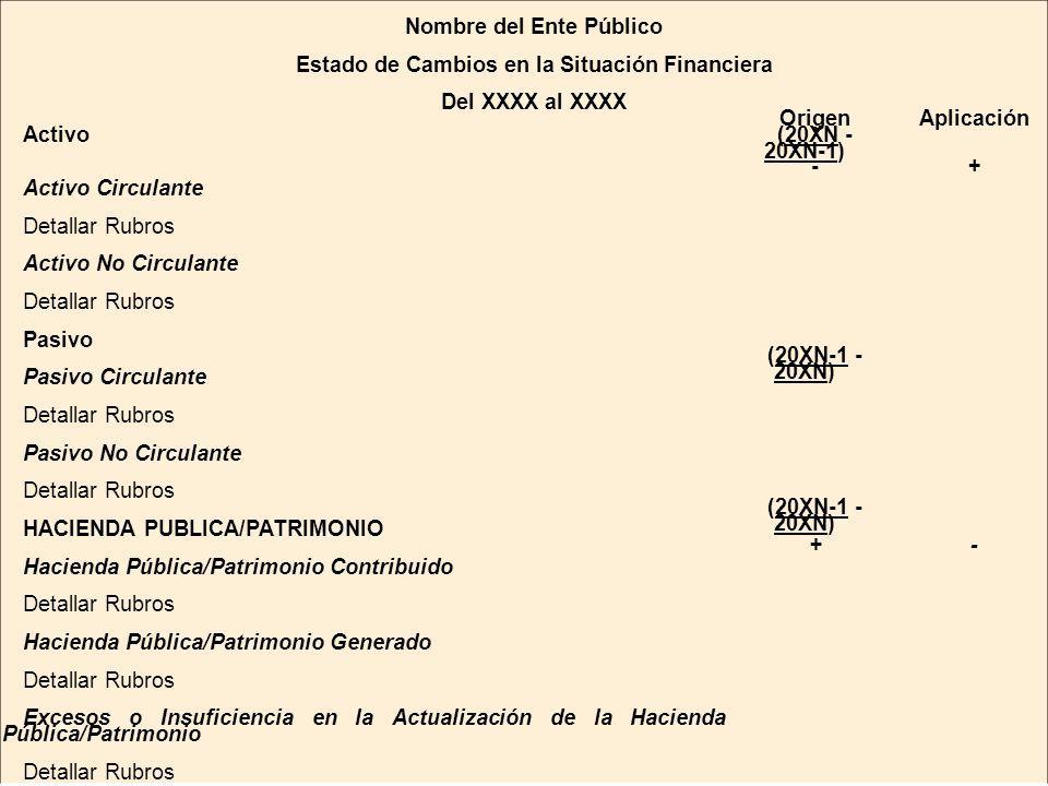 Nombre del Ente Público Estado de Cambios en la Situación Financiera