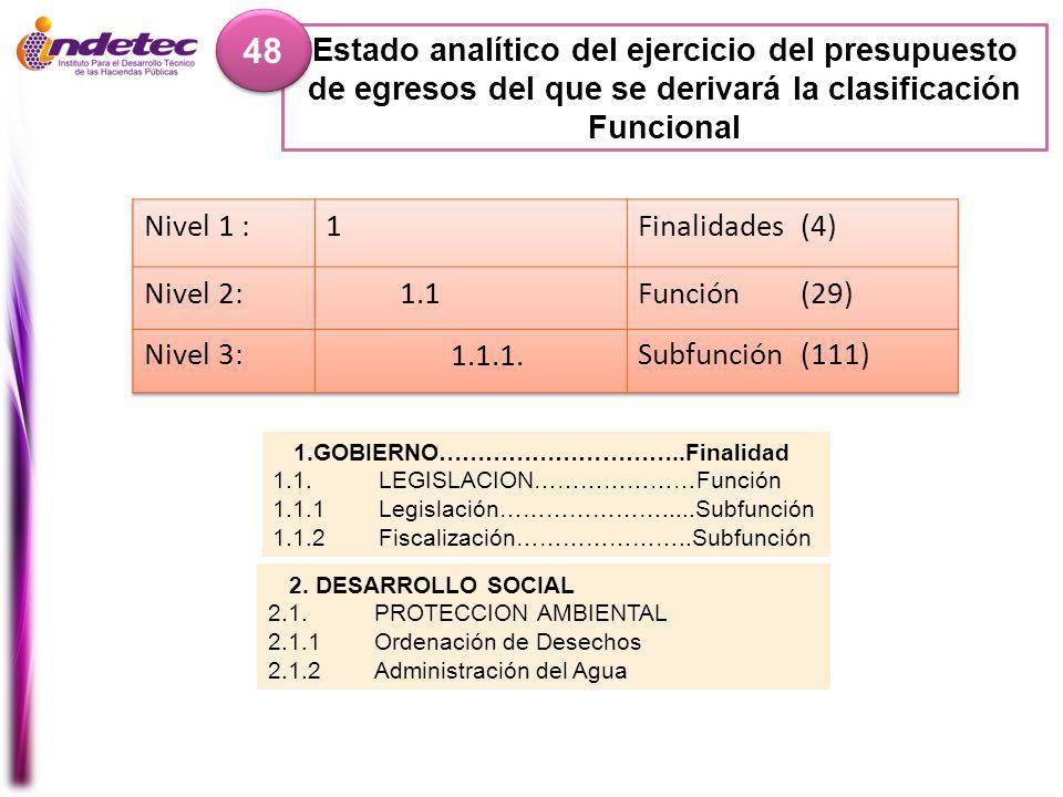 48 Estado analítico del ejercicio del presupuesto de egresos del que se derivará la clasificación Funcional.