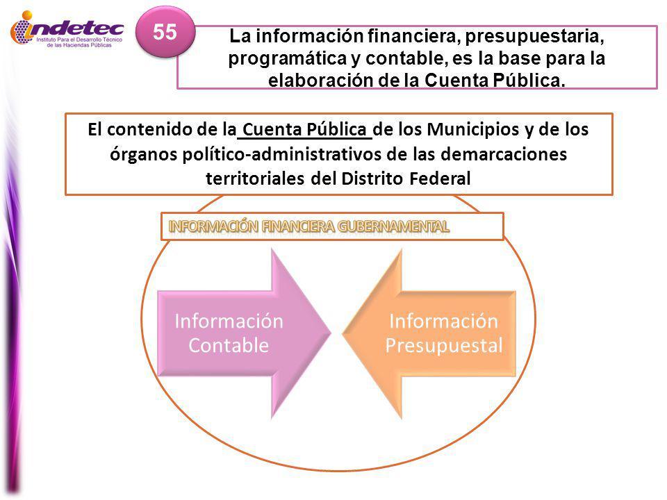 Información Presupuestal
