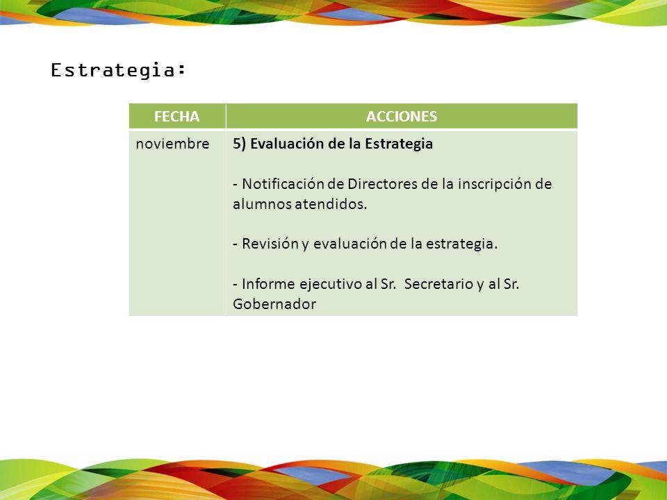 Estrategia: FECHA ACCIONES noviembre 5) Evaluación de la Estrategia