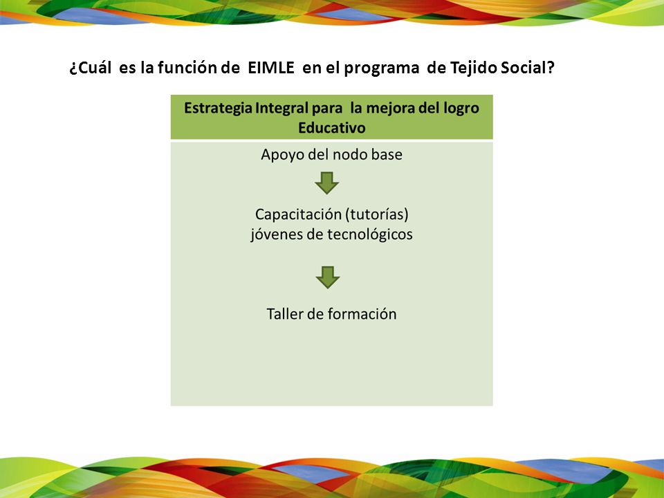 ¿Cuál es la función de EIMLE en el programa de Tejido Social