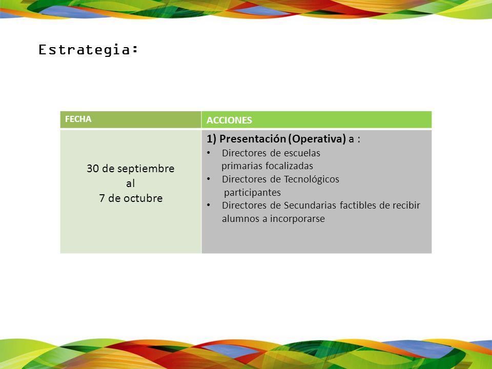 Estrategia: 1) Presentación (Operativa) a : 30 de septiembre al