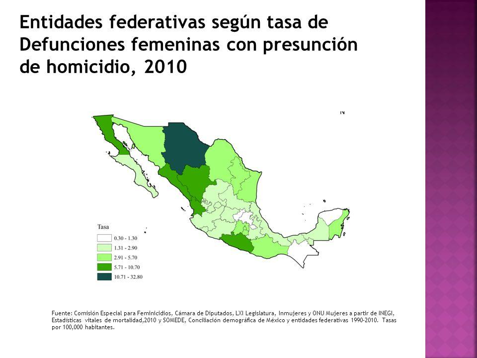Entidades federativas según tasa de Defunciones femeninas con presunción de homicidio, 2010